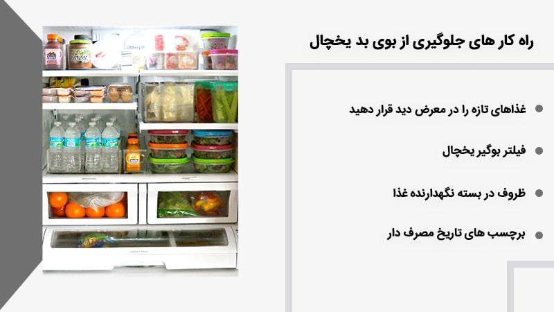 راهکارهای جلوگیری از بوی بد یخچال
